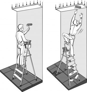 Ongeval met ladder, wat nu?